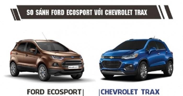 nen-mua-SUV-5-cho-na0-chevrolet-trax-hay-ford-ecosport-05.jpg